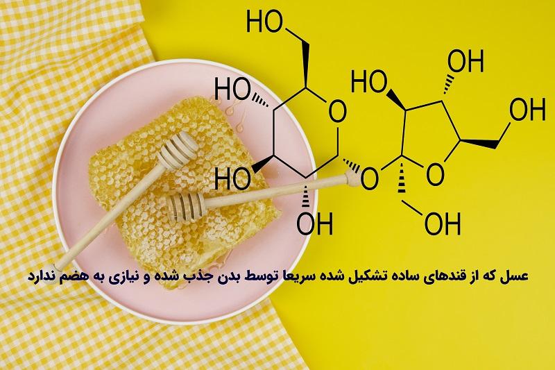 ساختار قند عسل