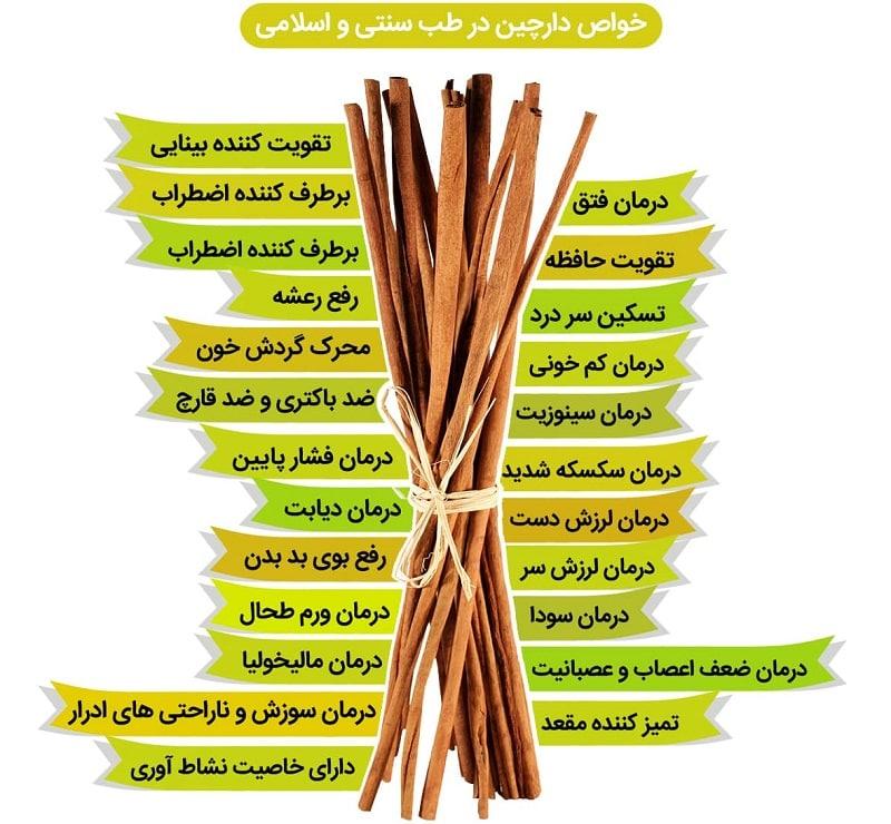 دارچین در طب اسلامی